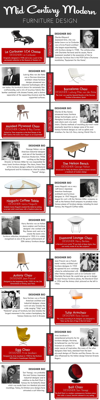 The Evolution Of Modern Furniture Design Dci Furniture,Rajwadi Mangalsutra New Latest Long Mangalsutra Design