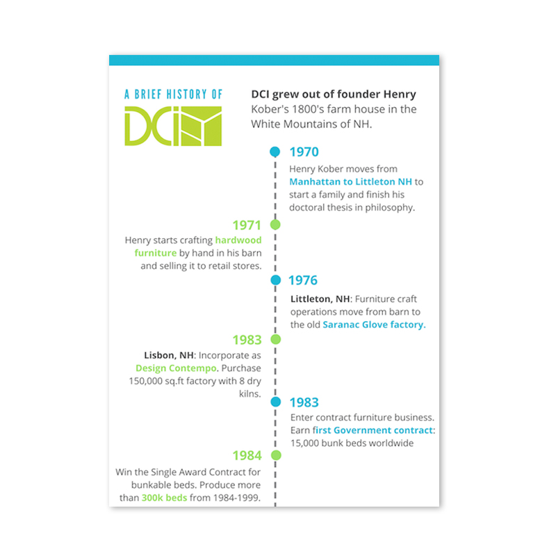 DCI Furniture Family Business Timeline